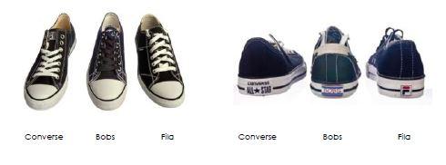 zapatillas imitacion converse primark