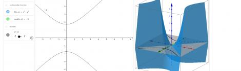 """Seminario de Docencia:  """"Aplicaciones de Geogebra para la docencia de Matemáticas"""""""