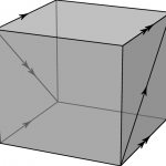 A-nilmanifold-can-be-constructed-from-a-cube-by-identifying-left-and-right-faces-in-a