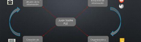 Juan Sastre - Personal Learning Environment