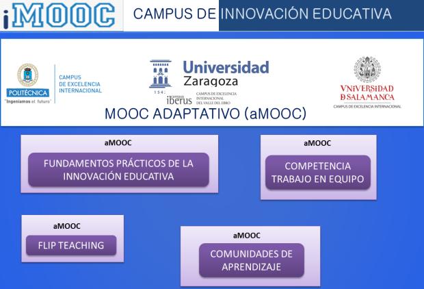 campus MOOC